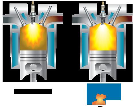 http://www.driven2automotive.com/ebaystore/images2017/denso-2017/sparkplugs/IRIDIUM_TT/IK20TT/twin-tip-close-up-2new.png